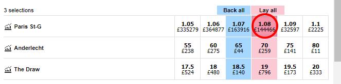 lay betting 2