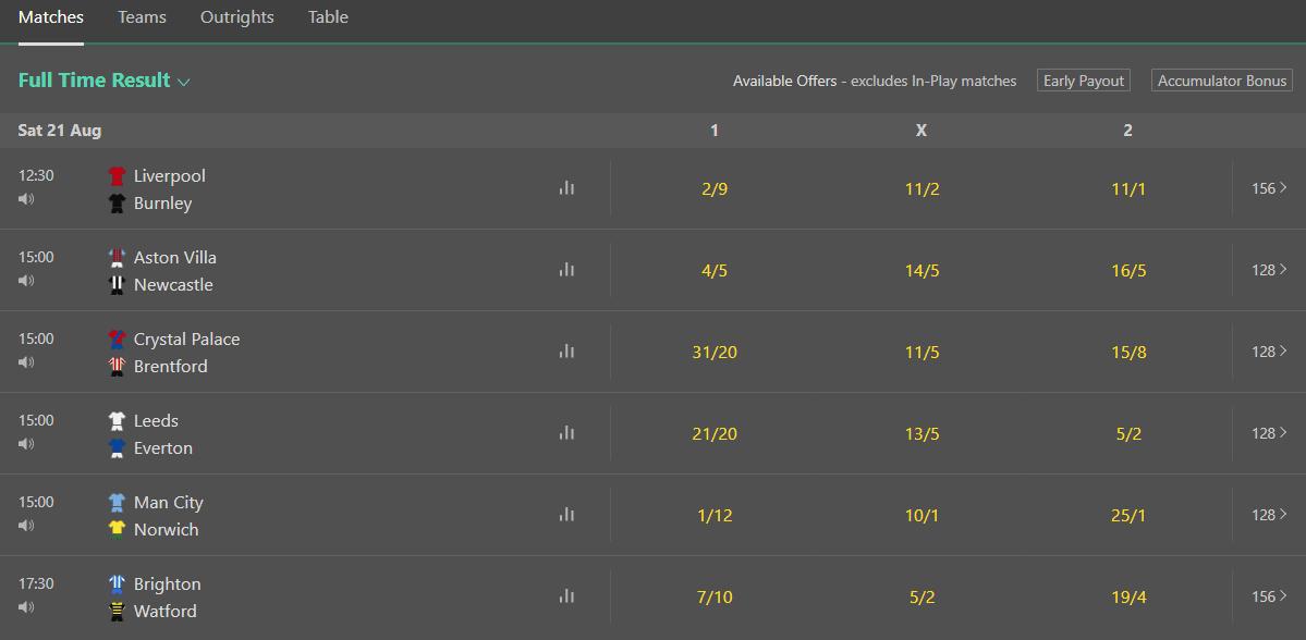 Bet365 vs Betfair - Bet365 odds